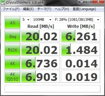 転送速度ベンチマーク USBメモリ