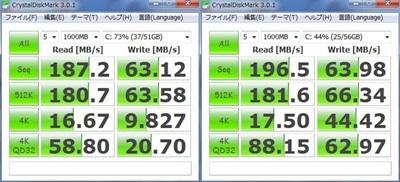 CDF SSD ファームウェアアップデート後 ベンチ比較