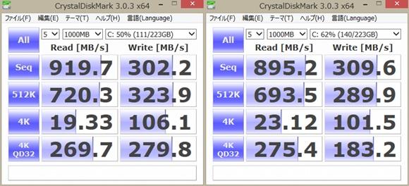 RAID0201501