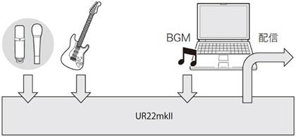 UR22mkII02