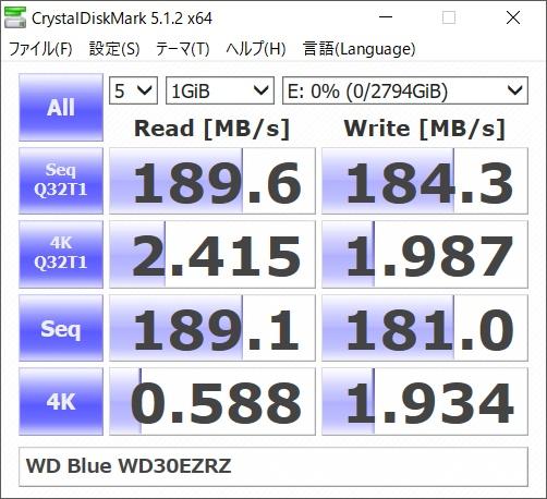 WESTERN DIGITAL WD Blue WD30EZRZ ベンチマーク結果