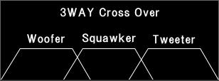 3WAY クロスオーバー