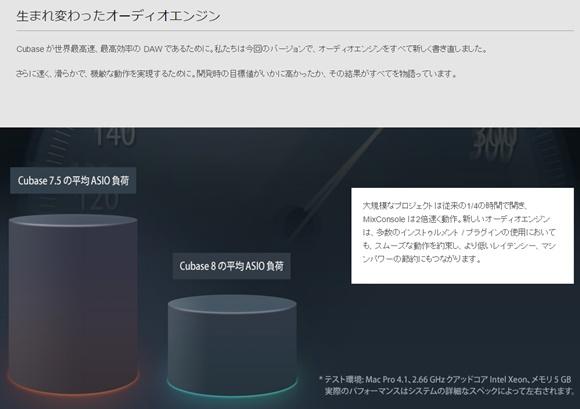 CUBASE8 新エンジン