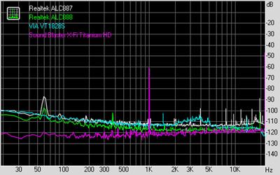 Dynamic range_4種比較