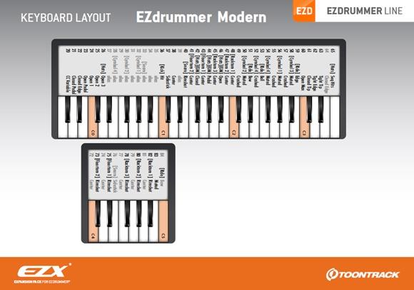 EZ DRUMMER2 MIDIレイアウト