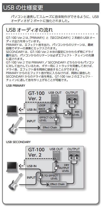 gt10020160203