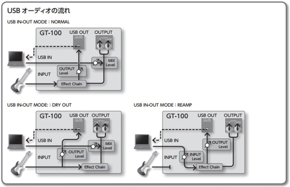 gt10020160204