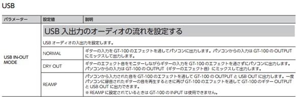 gt10020160205