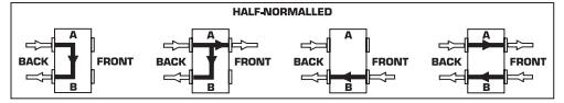 パッチベイ接続方式 ハーフノーマルモー