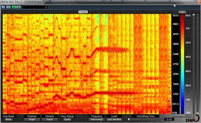 IHASpectrogram