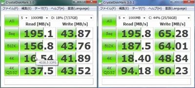INTEL SSD 40GB と CFD60GBベンチ比較