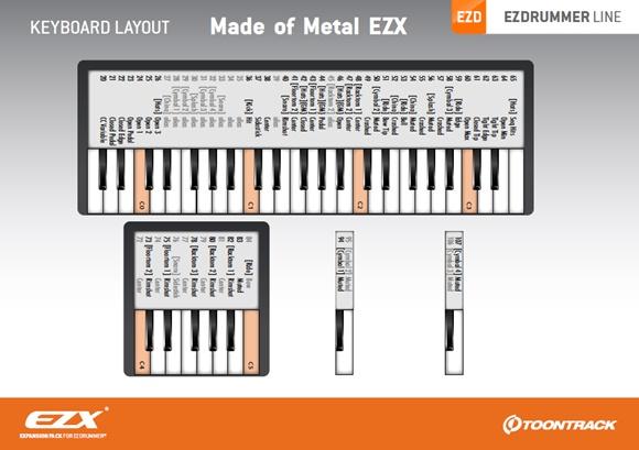 EZX MADE OF METAL ドラムマップ
