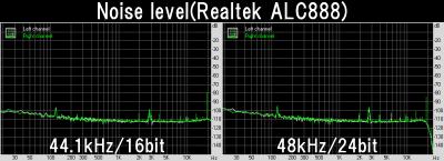 Noise level(Realtek ALC888)