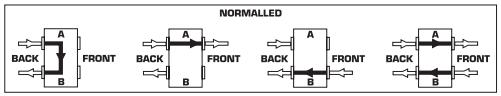 パッチベイ接続方式 ノーマルモード