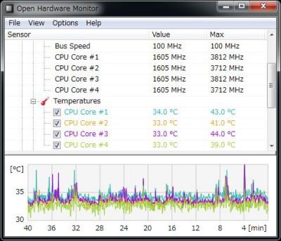 i7 2600K 通常使用時の温度