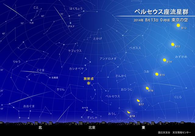 positions201408.jpg