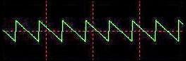 AC電源 リップルノイズイメージ