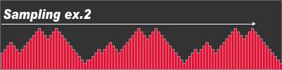 デジタル録音後の波形 高サンプリングレート