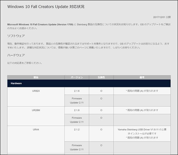 Windows 10 Fall Creators Update 対応状況