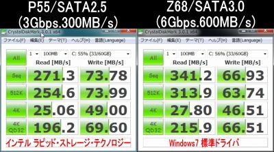 SATA2.5 SATA3.0速度の違い