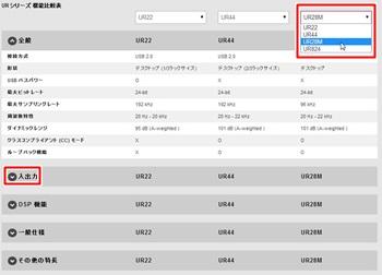 UR22、UR44、UR28M、UR824の機能比較