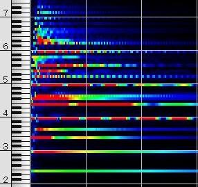 ギター Em ピアノロール